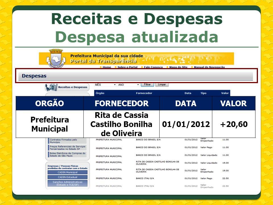 Receitas e Despesas Despesa atualizada ORGÃOFORNECEDORDATAVALOR Prefeitura Municipal Rita de Cassia Castilho Bonilha de Oliveira 01/01/2012+20,60