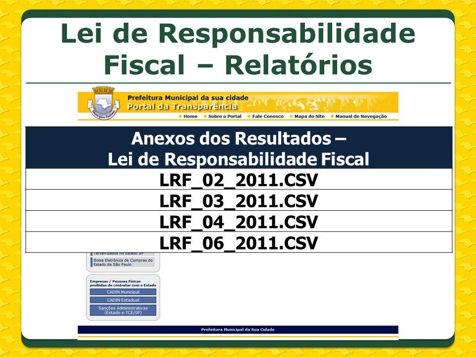 Lei de Responsabilidade Fiscal – Relatórios Anexos dos Resultados – Lei de Responsabilidade Fiscal LRF_02_2011.CSV LRF_03_2011.CSV LRF_04_2011.CSV LRF