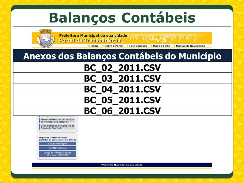 Balanços Contábeis Anexos dos Balanços Contábeis do Município BC_02_2011.CSV BC_03_2011.CSV BC_04_2011.CSV BC_05_2011.CSV BC_06_2011.CSV
