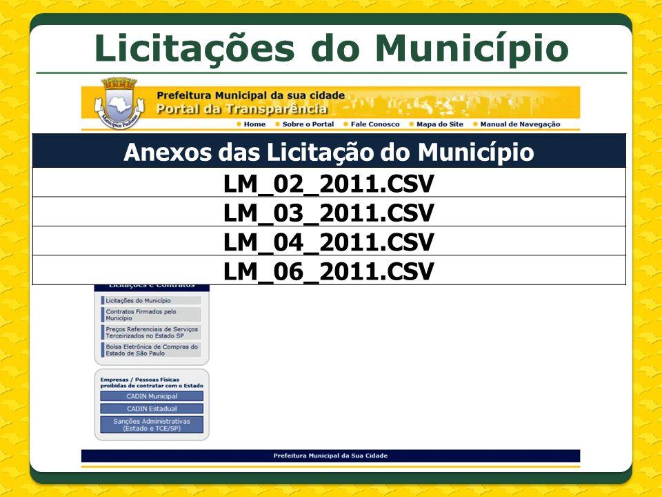 Licitações do Município Anexos das Licitação do Município LM_02_2011.CSV LM_03_2011.CSV LM_04_2011.CSV LM_06_2011.CSV