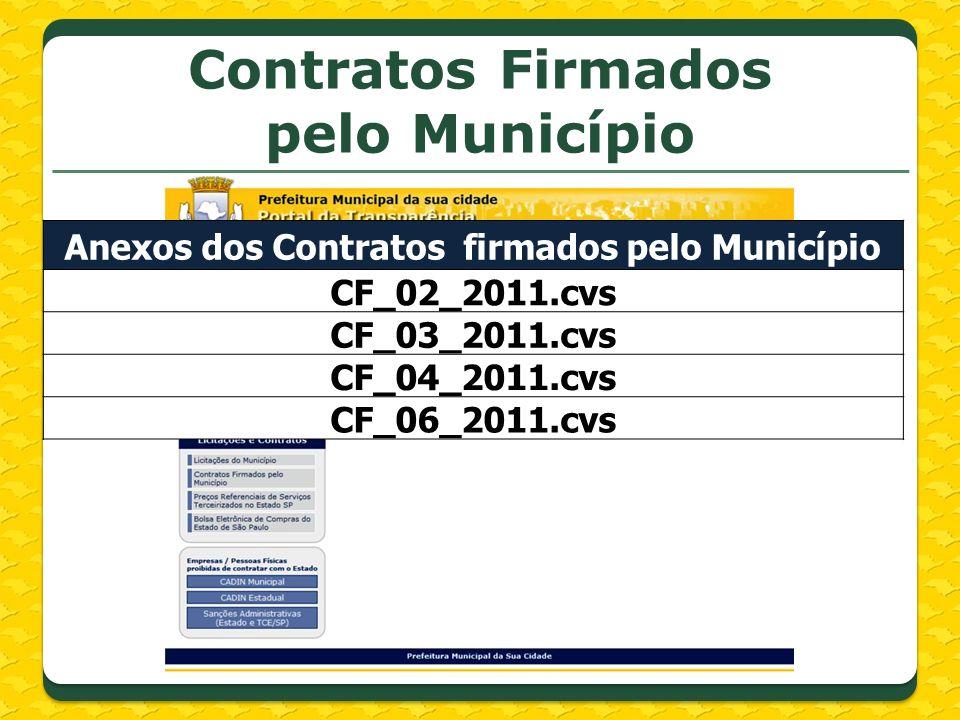 Contratos Firmados pelo Município Anexos dos Contratos firmados pelo Município CF_02_2011.cvs CF_03_2011.cvs CF_04_2011.cvs CF_06_2011.cvs