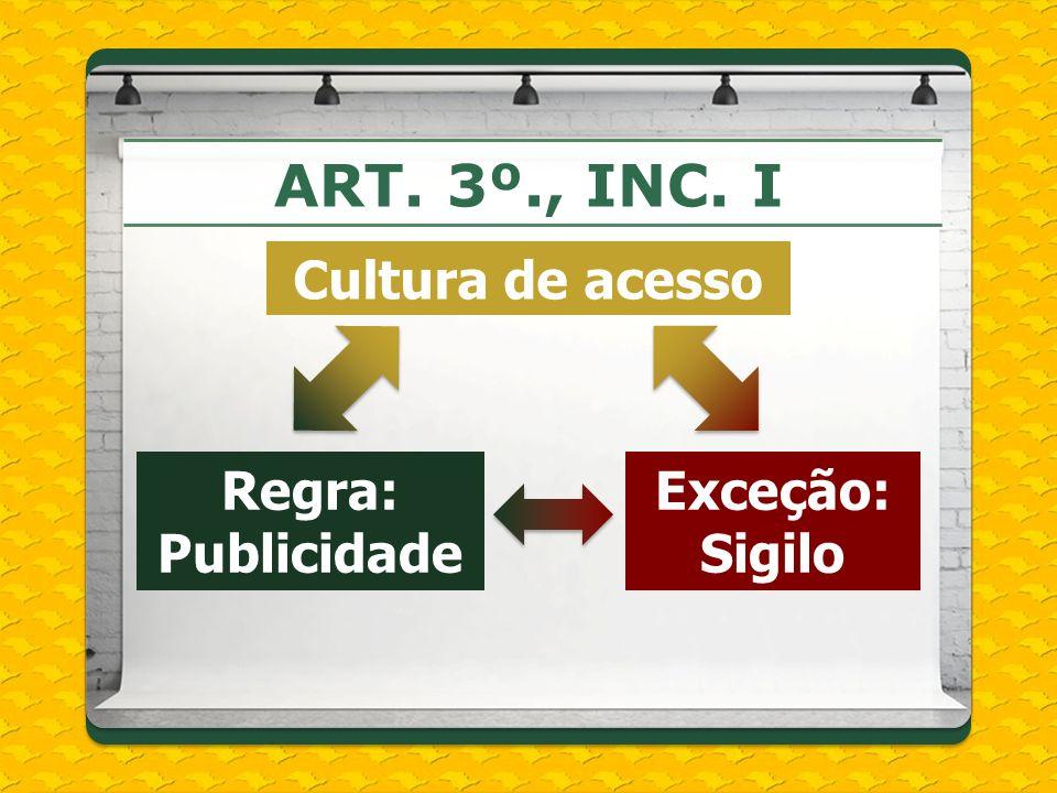 Cultura de acesso Regra: Publicidade Exceção: Sigilo ART. 3º., INC. I