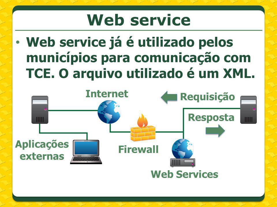 Web service Web service já é utilizado pelos municípios para comunicação com TCE. O arquivo utilizado é um XML. Aplicações externas Internet Firewall