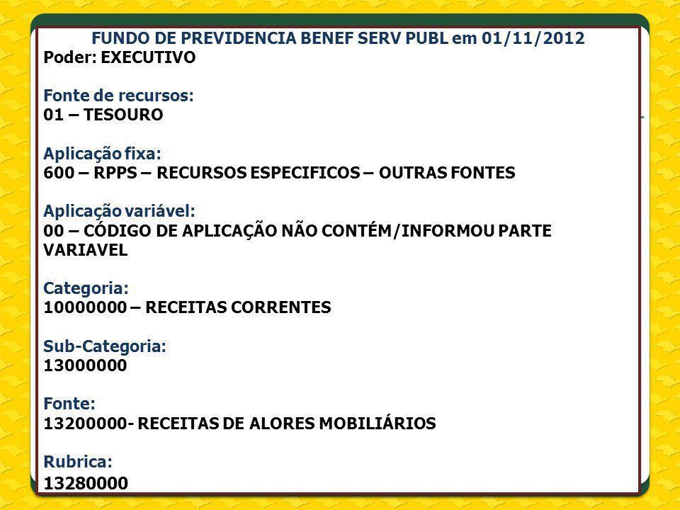 Receitas e Despesas Receita atualizada FUNDO DE PREVIDENCIA BENEF SERV PUBL em 01/11/2012 Poder: EXECUTIVO Fonte de recursos: 01 – TESOURO Aplicação f