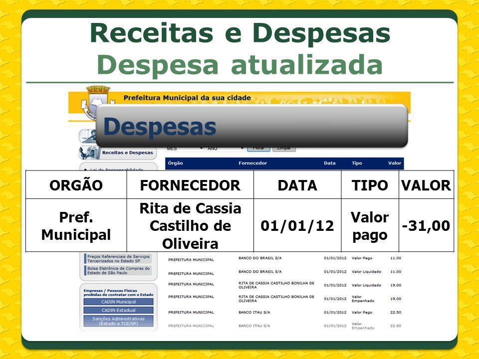 Receitas e Despesas Despesa atualizada ORGÃOFORNECEDORDATATIPOVALOR Pref. Municipal Rita de Cassia Castilho de Oliveira 01/01/12 Valor pago -31,00 Des