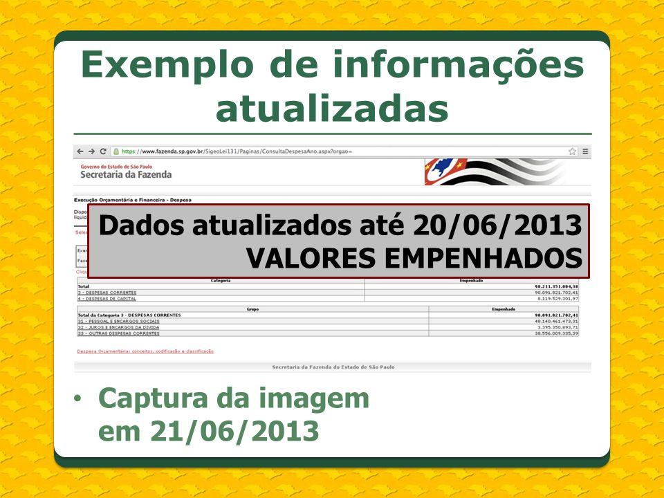 Exemplo de informações atualizadas Dados atualizados até 20/06/2013 VALORES EMPENHADOS Captura da imagem em 21/06/2013