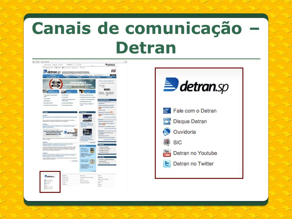 Canais de comunicação – Detran