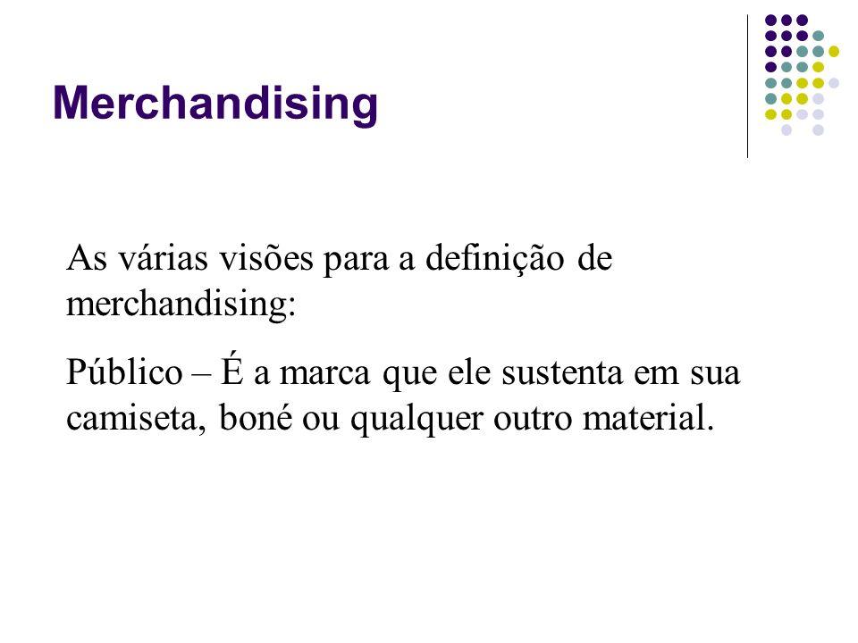 Merchandising As várias visões para a definição de merchandising: Público – É a marca que ele sustenta em sua camiseta, boné ou qualquer outro materia