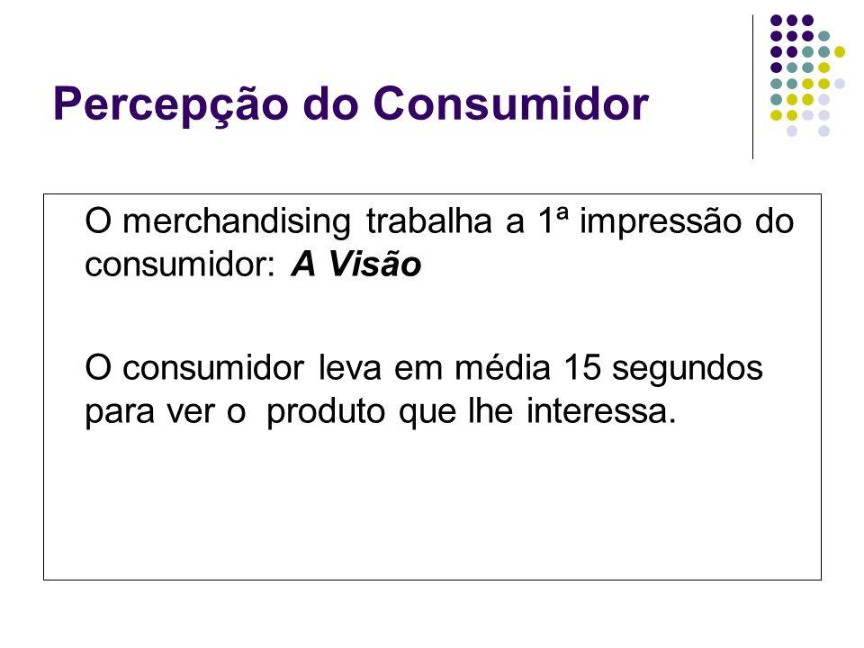 Percepção do Consumidor O merchandising trabalha a 1ª impressão do consumidor: A Visão O consumidor leva em média 15 segundos para ver o produto que l