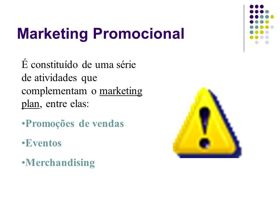 Marketing Promocional É constituído de uma série de atividades que complementam o marketing plan, entre elas: Promoções de vendas Eventos Merchandisin