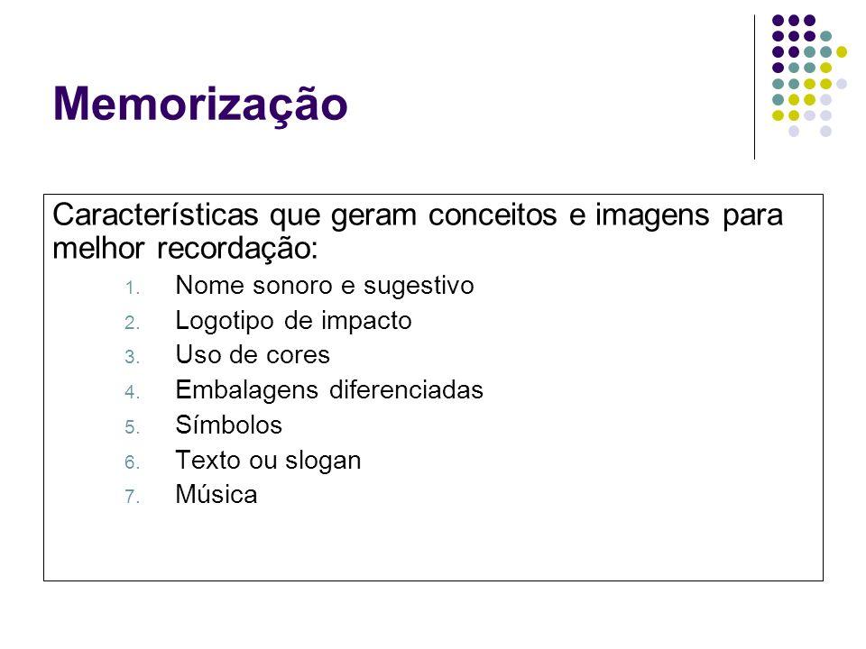 Memorização Características que geram conceitos e imagens para melhor recordação: 1. Nome sonoro e sugestivo 2. Logotipo de impacto 3. Uso de cores 4.