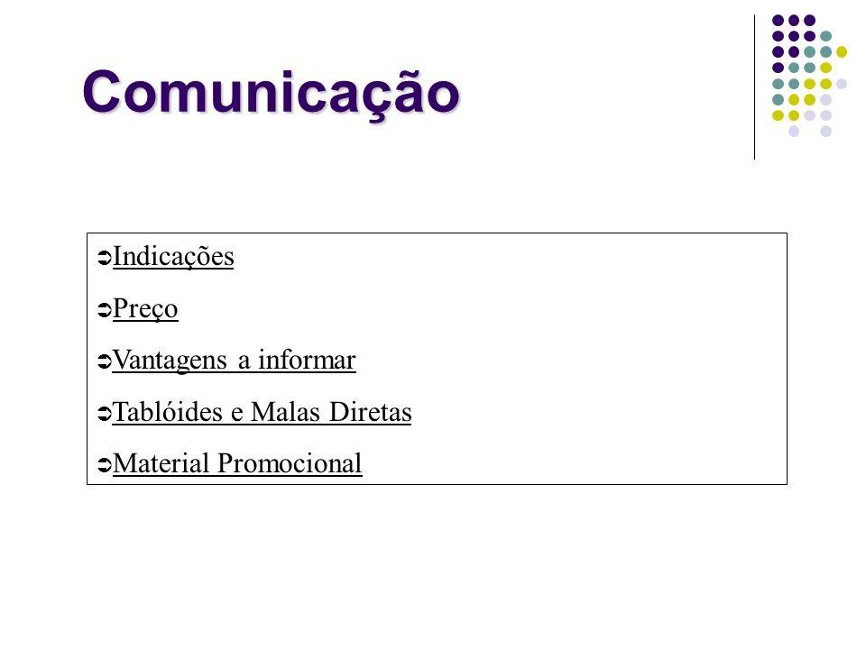 Comunicação Indicações Preço Vantagens a informar Tablóides e Malas Diretas Material Promocional