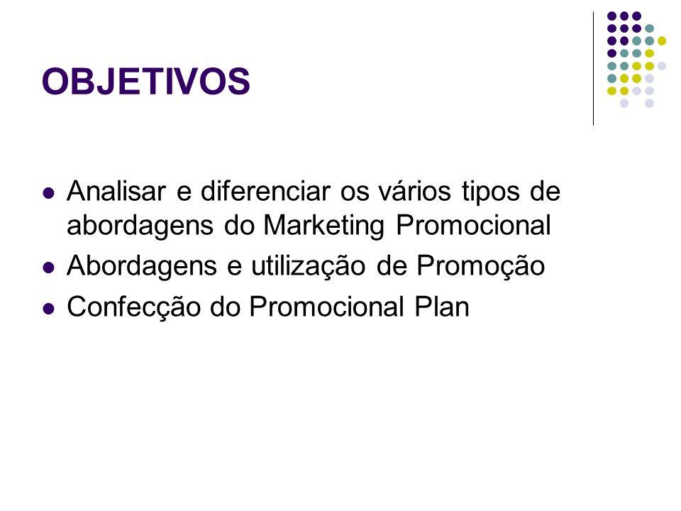 OBJETIVOS Analisar e diferenciar os vários tipos de abordagens do Marketing Promocional Abordagens e utilização de Promoção Confecção do Promocional P