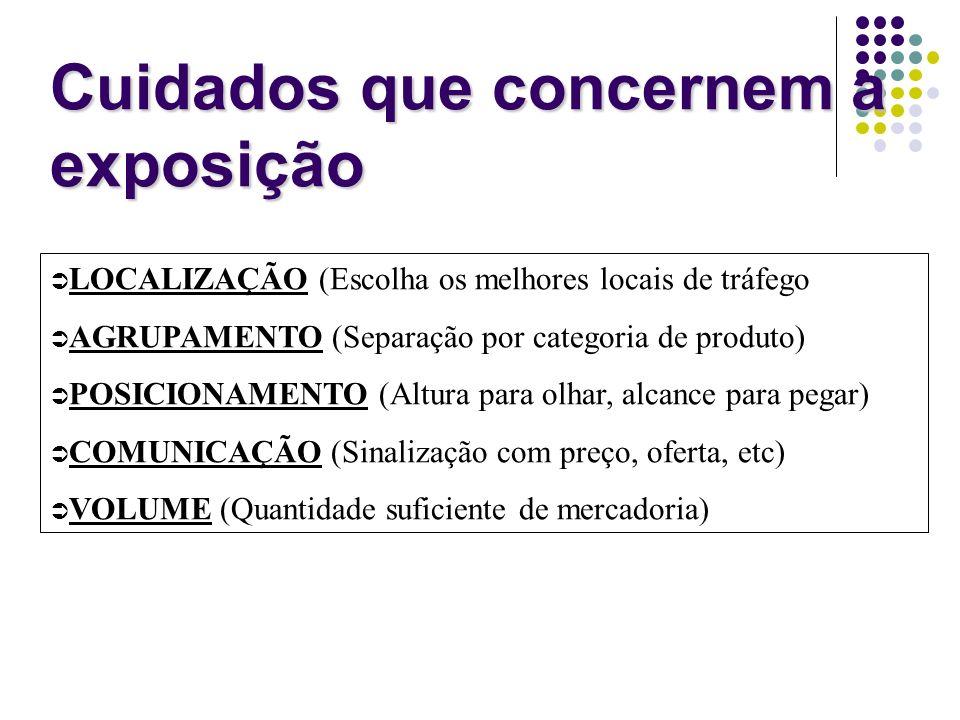 Cuidados que concernem a exposição LOCALIZAÇÃO (Escolha os melhores locais de tráfego AGRUPAMENTO (Separação por categoria de produto) POSICIONAMENTO