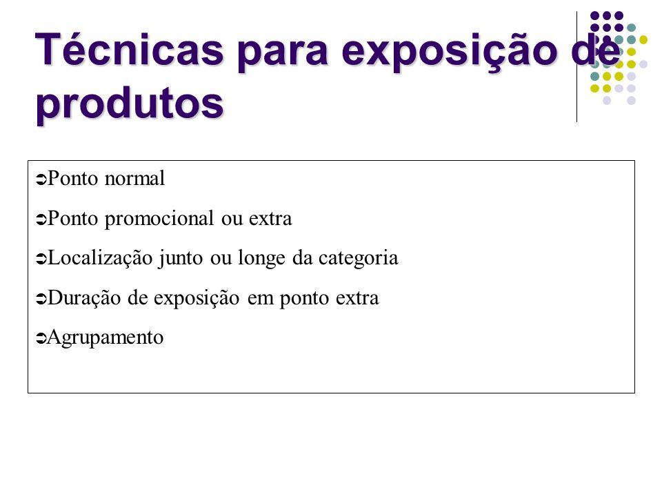 Técnicas para exposição de produtos Ponto normal Ponto promocional ou extra Localização junto ou longe da categoria Duração de exposição em ponto extr