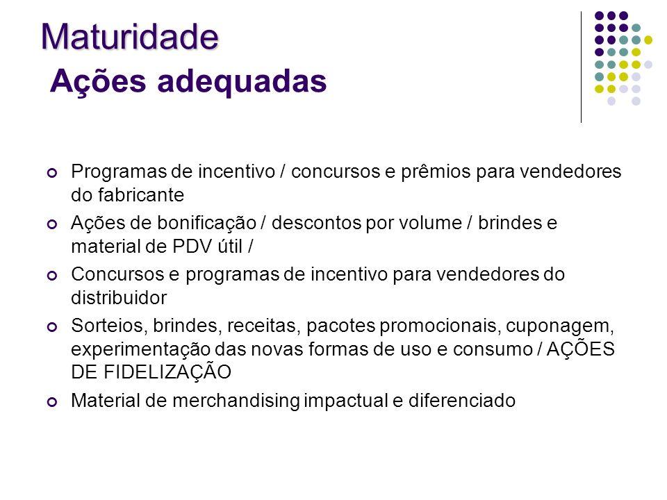 Programas de incentivo / concursos e prêmios para vendedores do fabricante Ações de bonificação / descontos por volume / brindes e material de PDV úti