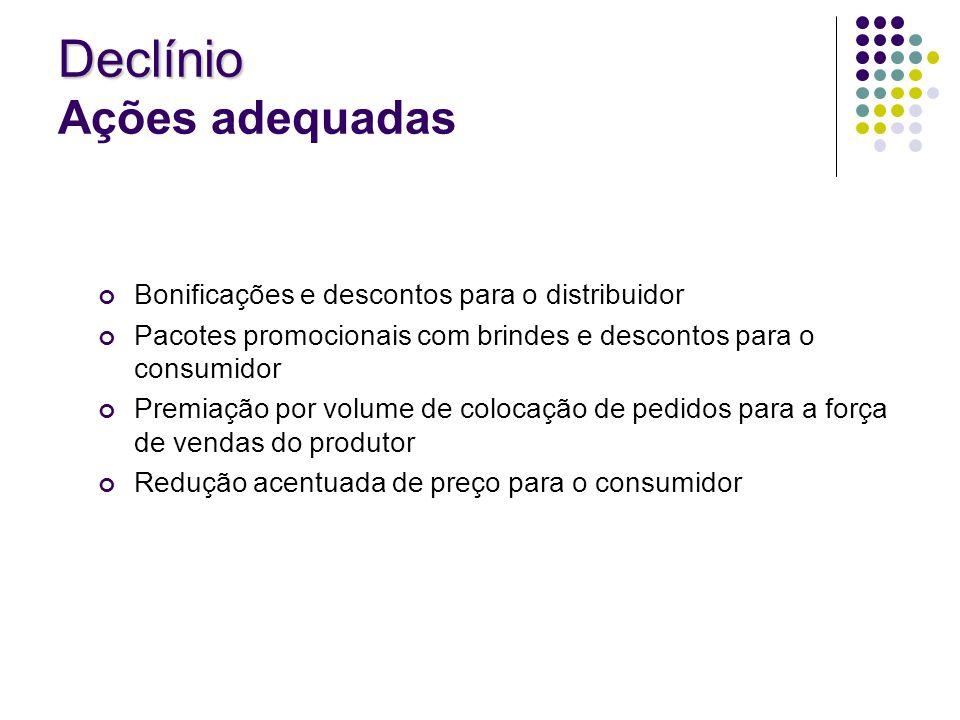 Bonificações e descontos para o distribuidor Pacotes promocionais com brindes e descontos para o consumidor Premiação por volume de colocação de pedid