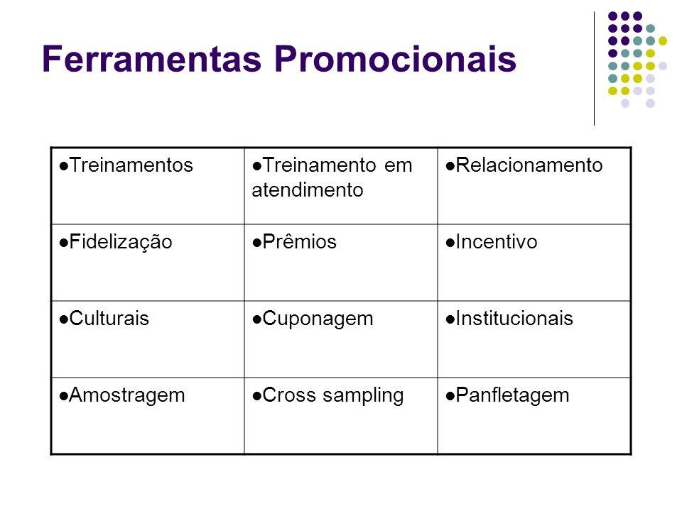 Ferramentas Promocionais Treinamentos Treinamento em atendimento Relacionamento Fidelização Prêmios Incentivo Culturais Cuponagem Institucionais Amost