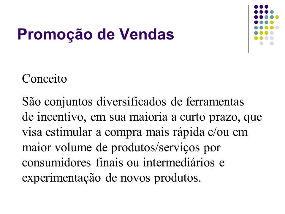 Mecânica Promocional O Merchandising planejado atende a todas as exigências do produto.