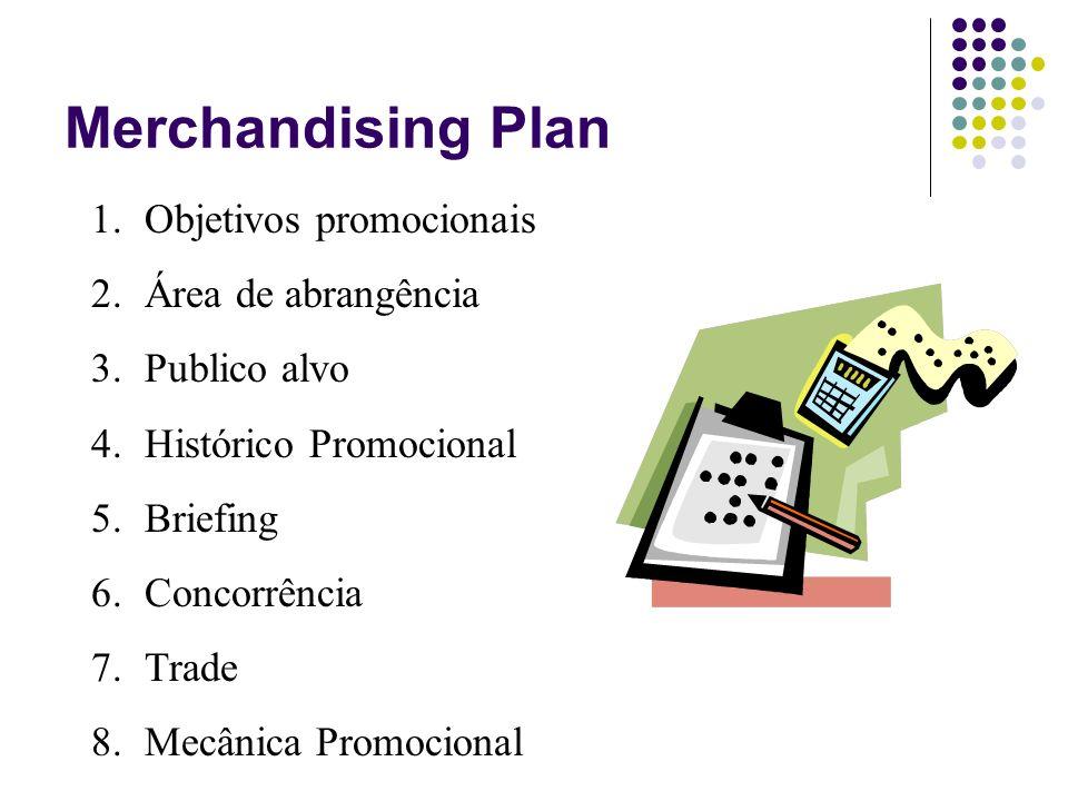 Merchandising Plan 1.Objetivos promocionais 2.Área de abrangência 3.Publico alvo 4.Histórico Promocional 5.Briefing 6.Concorrência 7.Trade 8.Mecânica