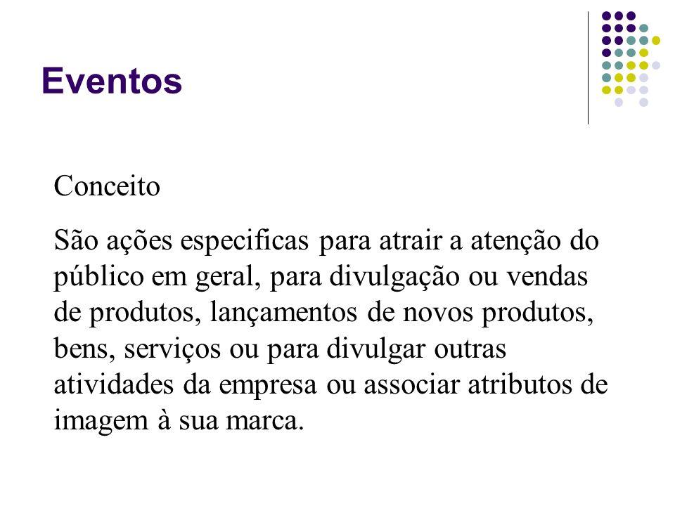 Programas de Incentivo (concursos e premiações) / Abertura de novos PDVs Programas de Incentivo para vendedores Bonificação e descontos ao distribuidor Mat.
