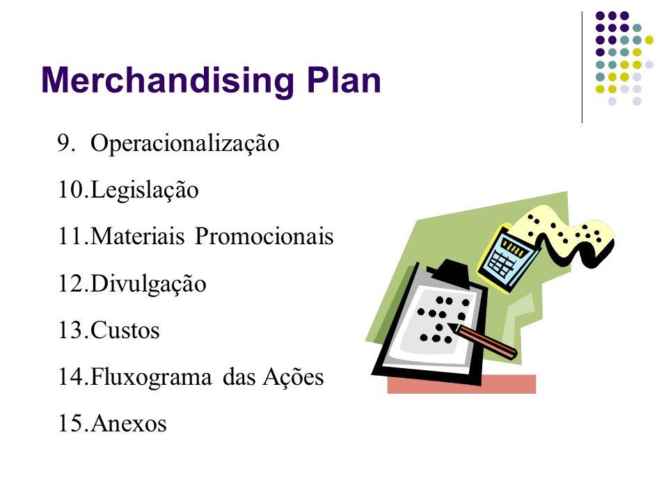Merchandising Plan 9.Operacionalização 10.Legislação 11.Materiais Promocionais 12.Divulgação 13.Custos 14.Fluxograma das Ações 15.Anexos