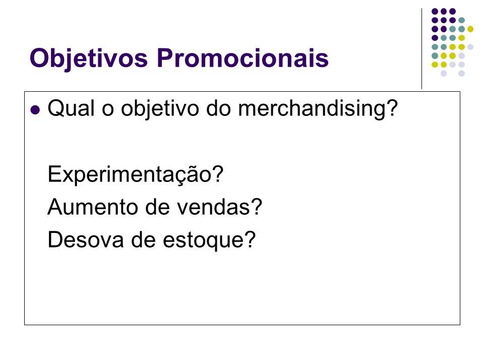 Objetivos Promocionais Qual o objetivo do merchandising? Experimentação? Aumento de vendas? Desova de estoque?