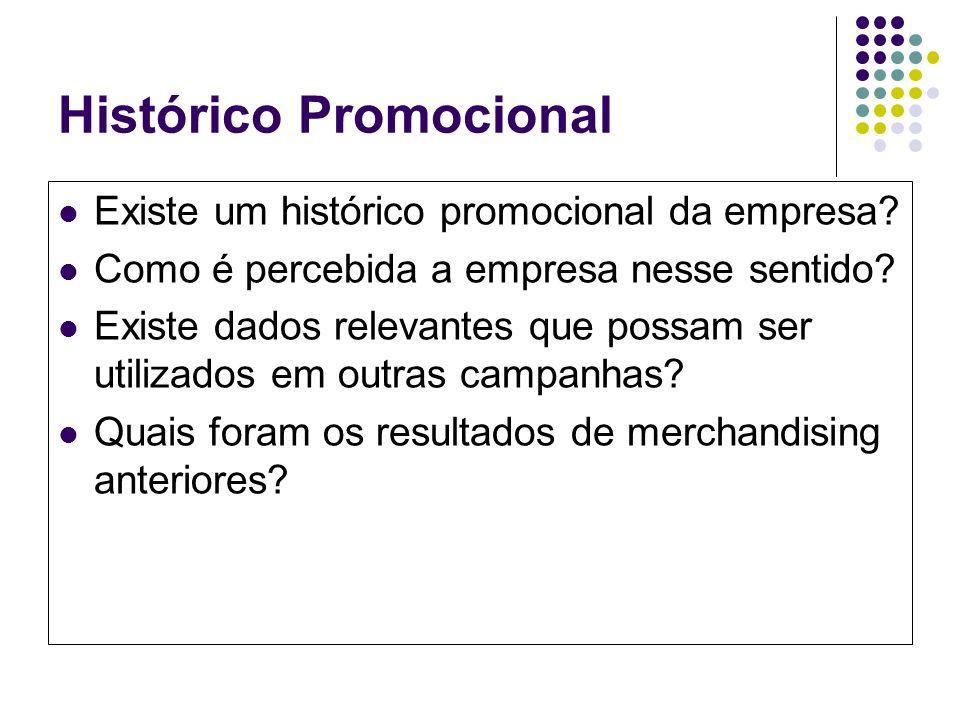 Histórico Promocional Existe um histórico promocional da empresa? Como é percebida a empresa nesse sentido? Existe dados relevantes que possam ser uti