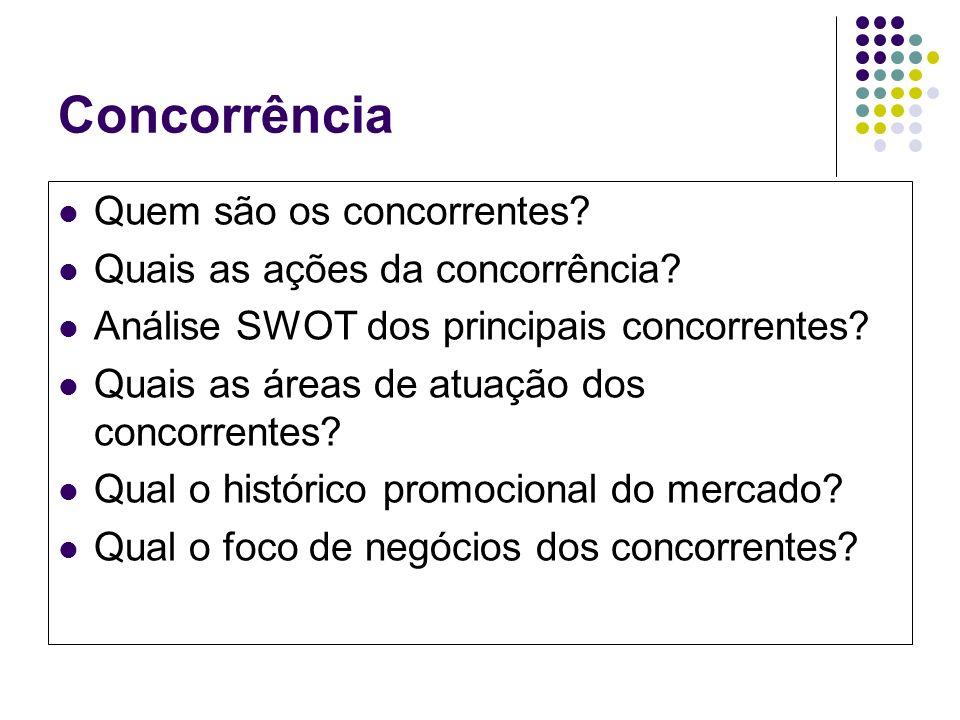 Concorrência Quem são os concorrentes? Quais as ações da concorrência? Análise SWOT dos principais concorrentes? Quais as áreas de atuação dos concorr