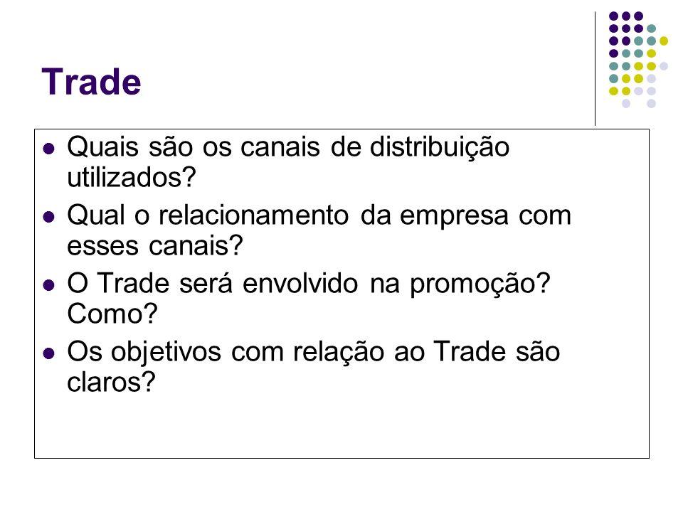 Trade Quais são os canais de distribuição utilizados? Qual o relacionamento da empresa com esses canais? O Trade será envolvido na promoção? Como? Os