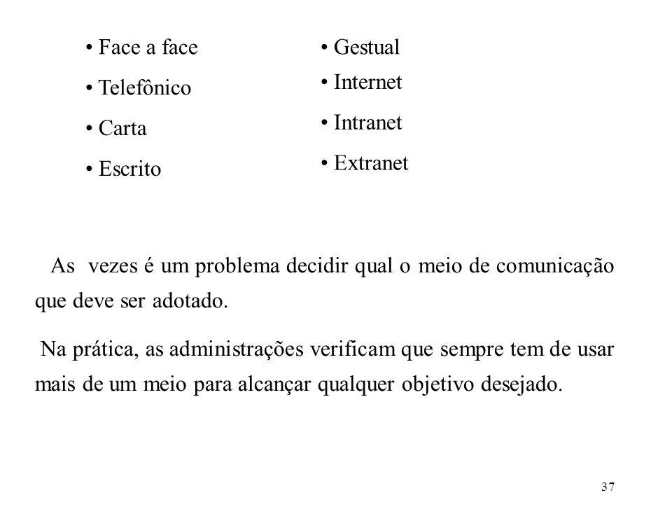 37 Carta Escrito Gestual Face a face Telefônico Internet Intranet Extranet As vezes é um problema decidir qual o meio de comunicação que deve ser adot