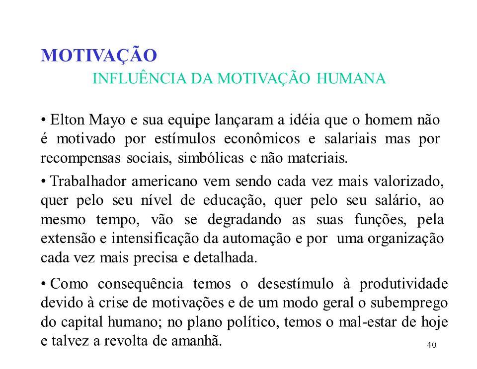 40 MOTIVAÇÃO INFLUÊNCIA DA MOTIVAÇÃO HUMANA Elton Mayo e sua equipe lançaram a idéia que o homem não é motivado por estímulos econômicos e salariais mas por recompensas sociais, simbólicas e não materiais.