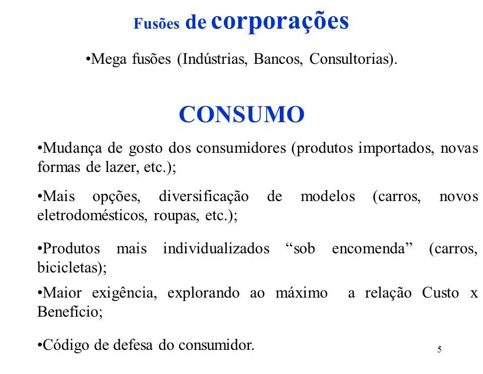 5 Fusões de corporações Mega fusões (Indústrias, Bancos, Consultorias).