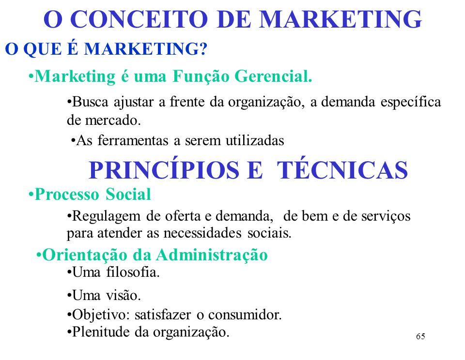 65 O CONCEITO DE MARKETING O QUE É MARKETING.Marketing é uma Função Gerencial.