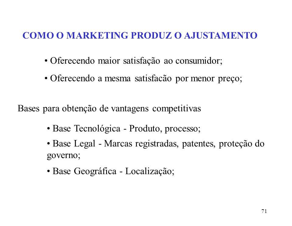71 COMO O MARKETING PRODUZ O AJUSTAMENTO Oferecendo maior satisfação ao consumidor; Oferecendo a mesma satisfacão por menor preço; Bases para obtenção