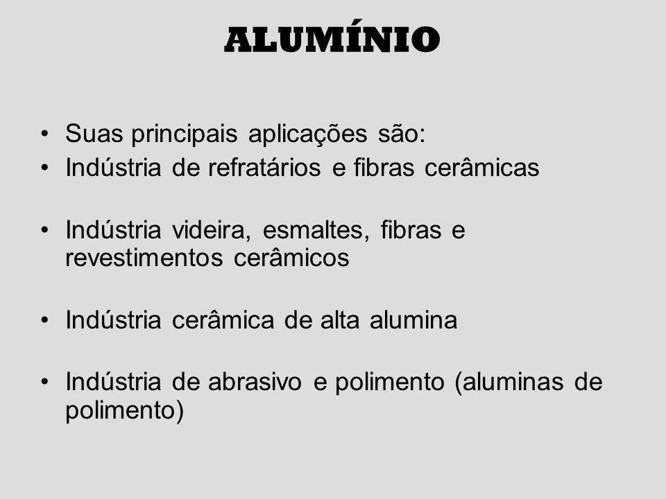 ALUMÍNIO Alguns uso do Alumínio: Transporte: Como material estrutural em aviões, barcos, automóveis, tanques, blindagens e outros.