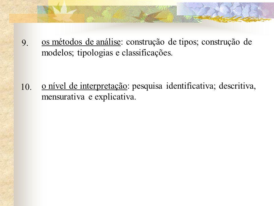 os métodos de análise: construção de tipos; construção de modelos; tipologias e classificações. o nível de interpretação: pesquisa identificativa; des