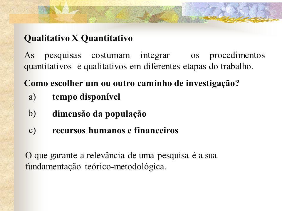Qualitativo X Quantitativo As pesquisas costumam integrar os procedimentos quantitativos e qualitativos em diferentes etapas do trabalho. Como escolhe