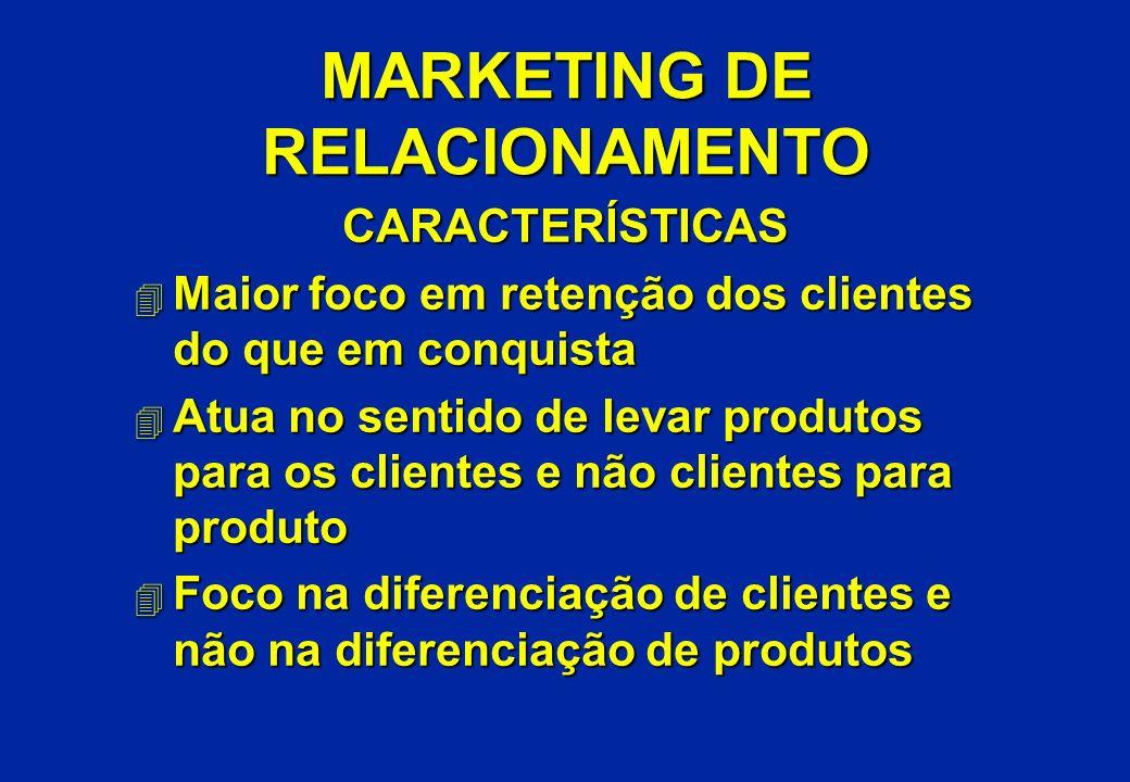 MARKETING DE RELACIONAMENTO CARACTERÍSTICAS 4 Maior foco em retenção dos clientes do que em conquista 4 Atua no sentido de levar produtos para os clie