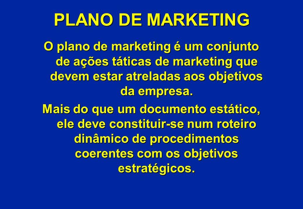PLANO DE MARKETING O plano de marketing é um conjunto de ações táticas de marketing que devem estar atreladas aos objetivos da empresa. Mais do que um
