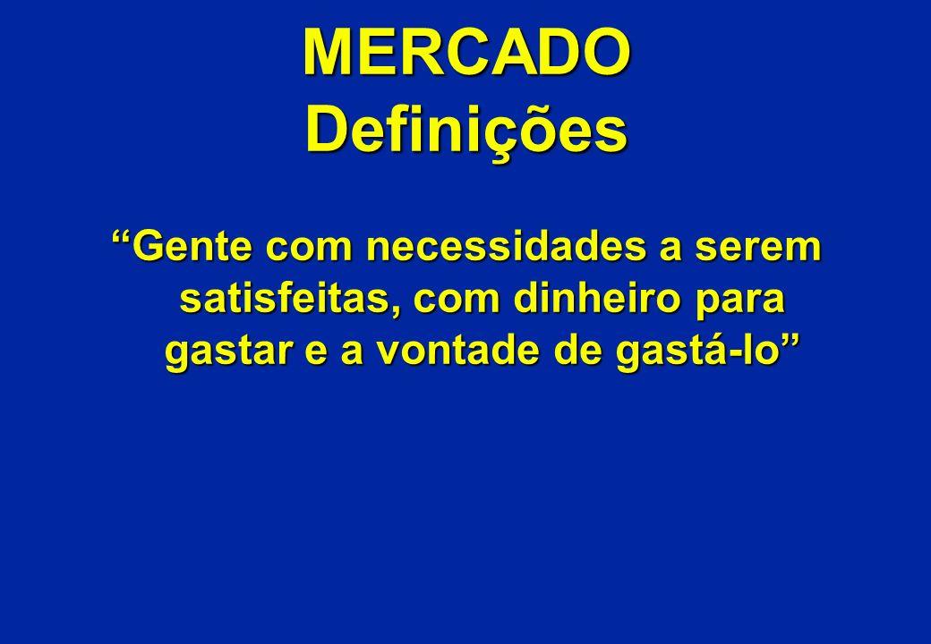 MERCADO Definições Gente com necessidades a serem satisfeitas, com dinheiro para gastar e a vontade de gastá-lo