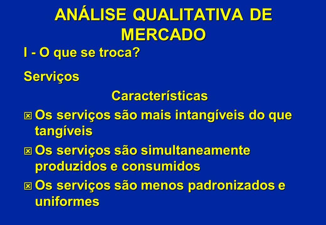 ANÁLISE QUALITATIVA DE MERCADO I - O que se troca? ServiçosCaracterísticas ý Os serviços são mais intangíveis do que tangíveis ý Os serviços são simul