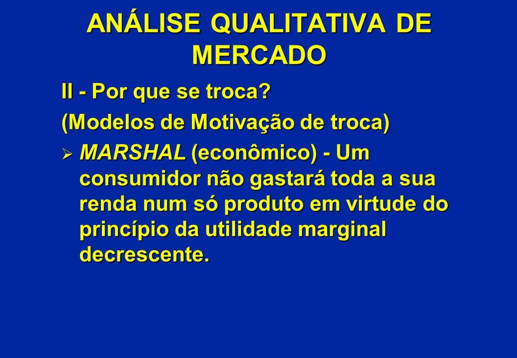 ANÁLISE QUALITATIVA DE MERCADO II - Por que se troca? (Modelos de Motivação de troca) Ø MARSHAL (econômico) - Um consumidor não gastará toda a sua ren