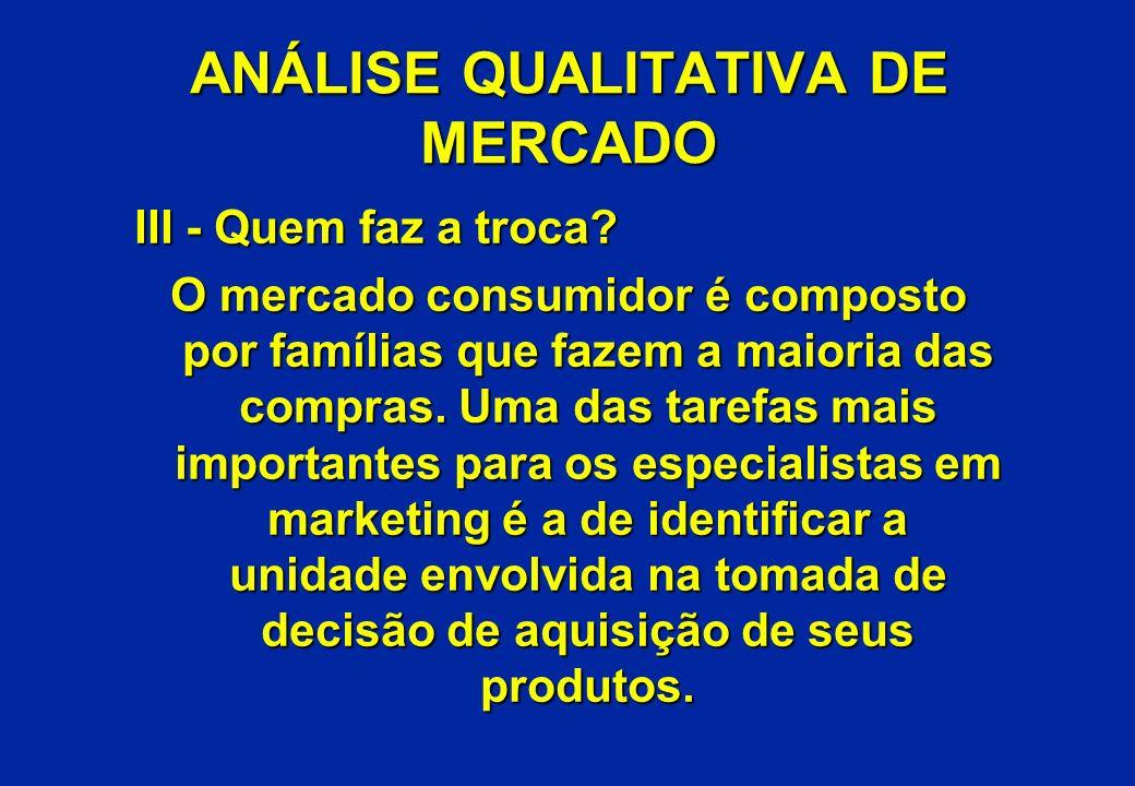 ANÁLISE QUALITATIVA DE MERCADO III - Quem faz a troca? O mercado consumidor é composto por famílias que fazem a maioria das compras. Uma das tarefas m