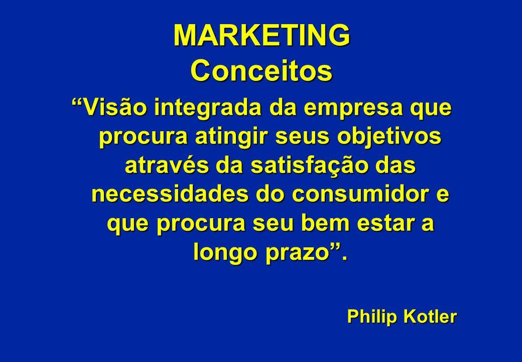 MARKETING Conceitos Visão integrada da empresa que procura atingir seus objetivos através da satisfação das necessidades do consumidor e que procura s