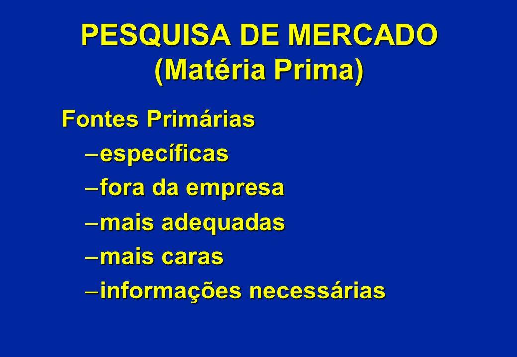 PESQUISA DE MERCADO (Matéria Prima) Fontes Primárias –específicas –fora da empresa –mais adequadas –mais caras –informações necessárias