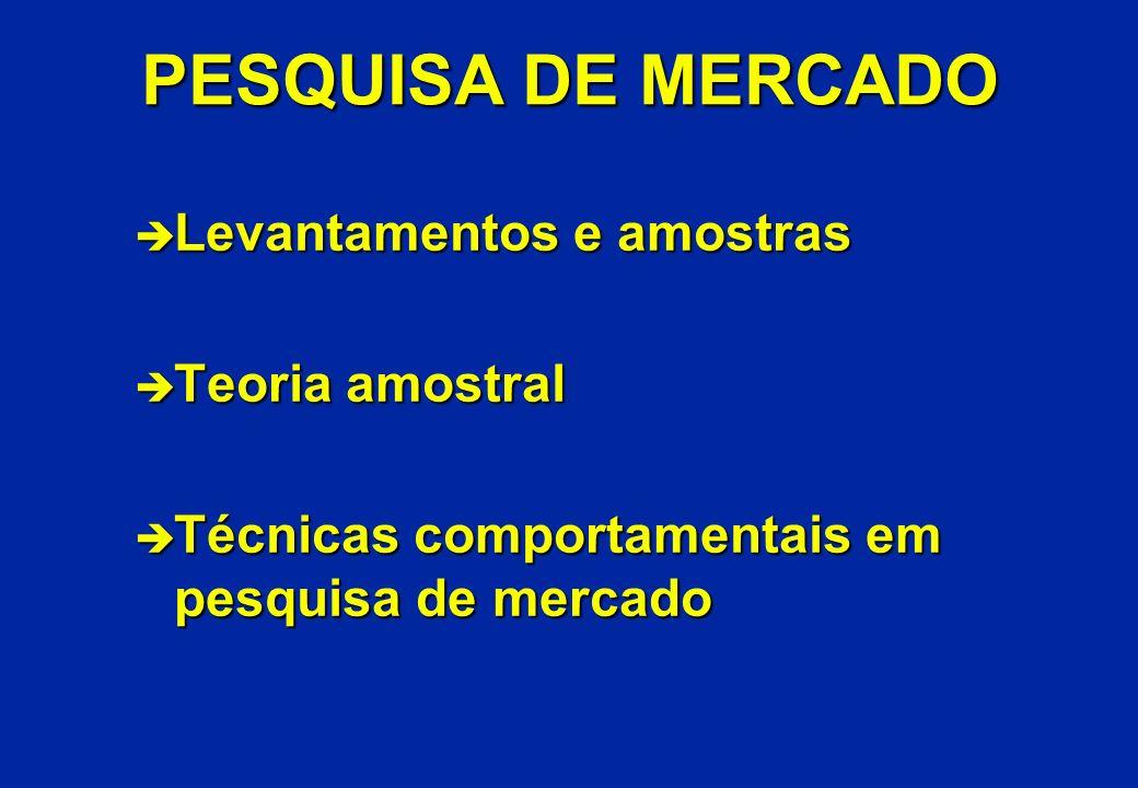 PESQUISA DE MERCADO è Levantamentos e amostras è Teoria amostral è Técnicas comportamentais em pesquisa de mercado