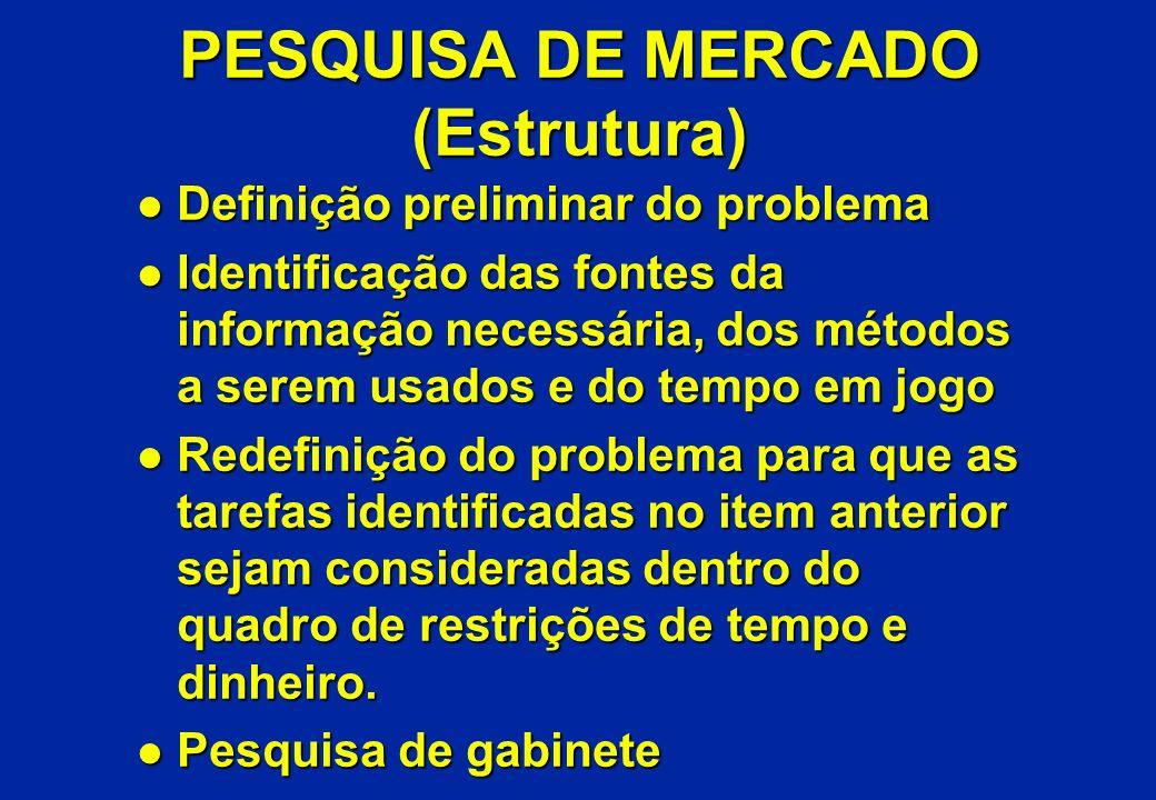PESQUISA DE MERCADO (Estrutura) l Definição preliminar do problema l Identificação das fontes da informação necessária, dos métodos a serem usados e d
