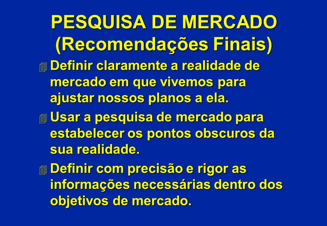 PESQUISA DE MERCADO (Recomendações Finais) 4 Definir claramente a realidade de mercado em que vivemos para ajustar nossos planos a ela. 4 Usar a pesqu