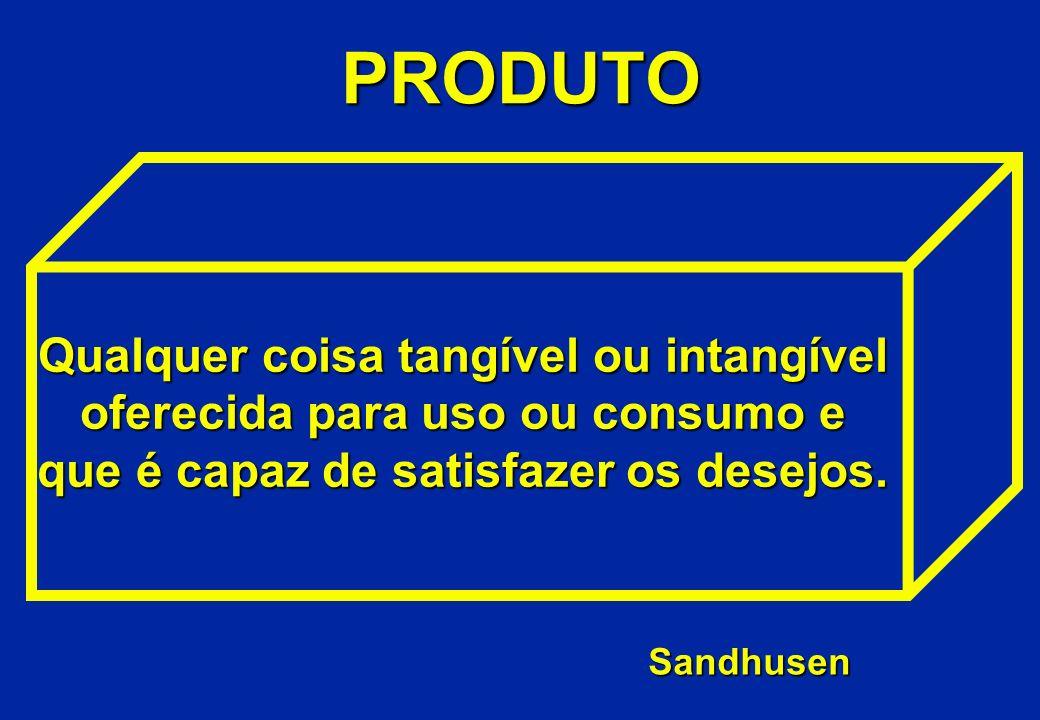 PRODUTO Qualquer coisa tangível ou intangível oferecida para uso ou consumo e que é capaz de satisfazer os desejos. Sandhusen